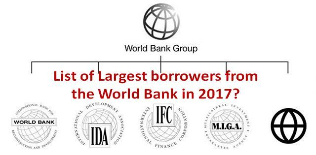 World Bank Group Institutions