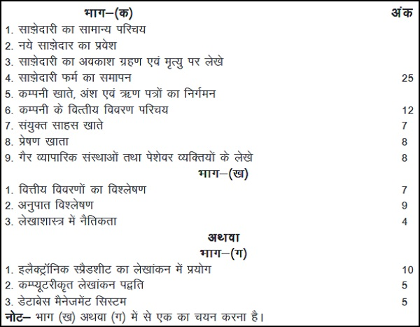 Rajasthan State Board Class 12 Accountancy Syllabus