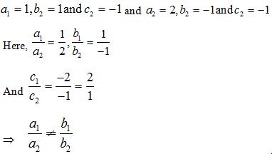 Class 10 Science chapter 6: NCERT Exemplar Solution (Part-I)