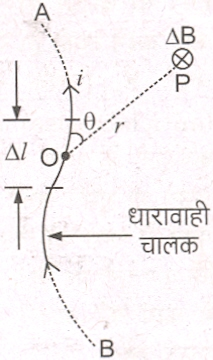 magnetic effect of current third part