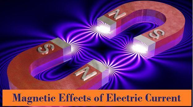 Magnetic Effects of Electric Current: NCERT Solutions