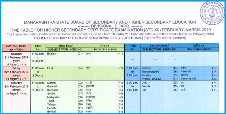 Maharashtra Board HSC (12th) Time Table 2019