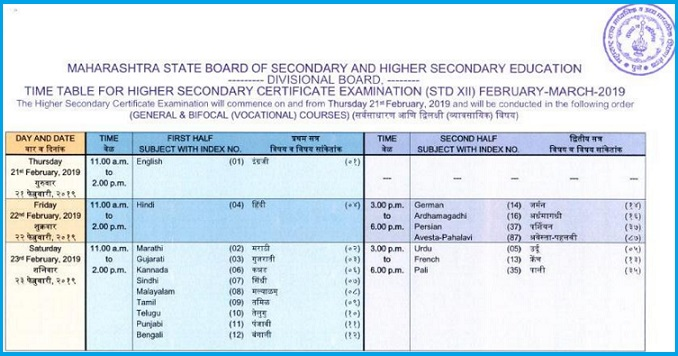 Maharashtra Board HSC (12th) Time Table 2019 for Science, Commerce, Arts & Vocational Courses