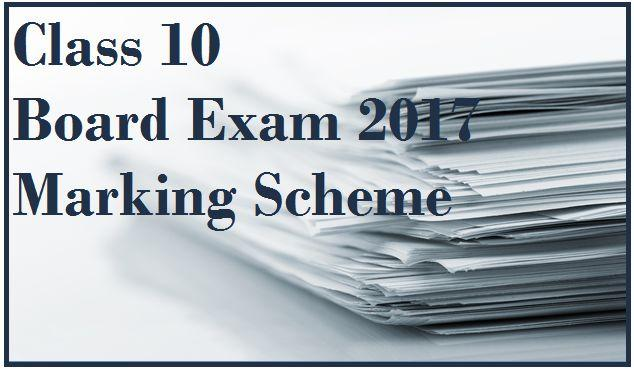 science marking scheme Marking scheme- political science class- xii (2017-2018) mm100 q no value points mm 1 a provide the developed countries with a greater.