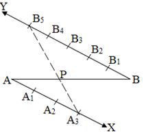 class 10 maths guess paper