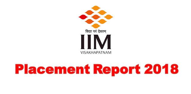 IIM Vishakhapatnam placements