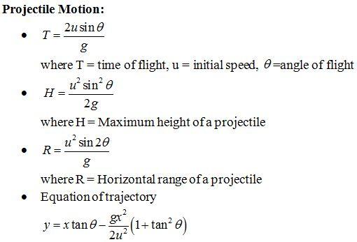 Mechanics-I Formulas for Quick Revision| Engineering