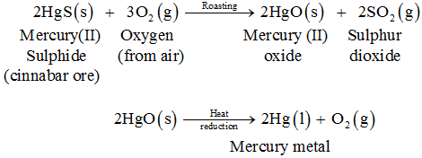 extraction of mercury by roasting process