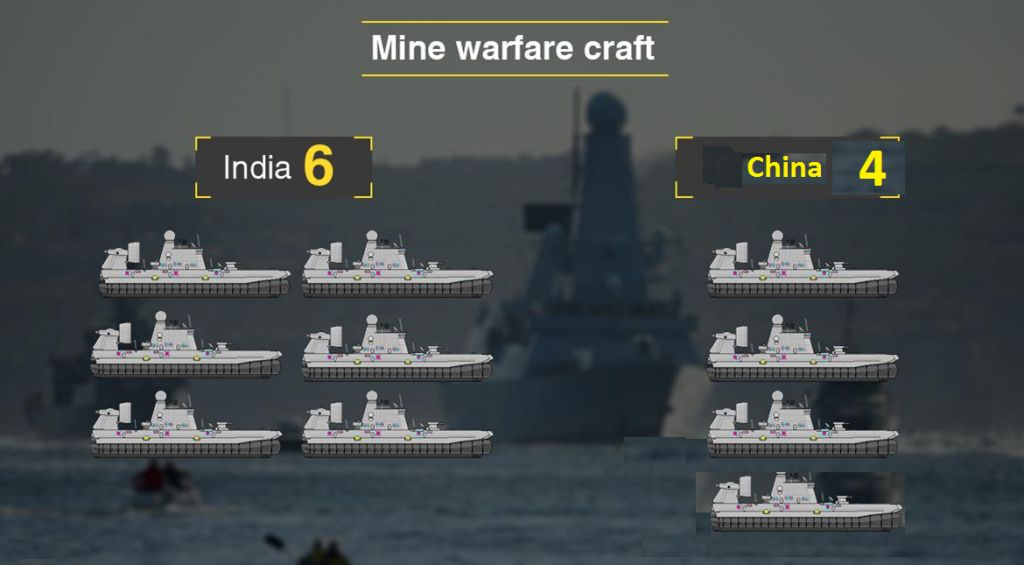 mine-warfare-craft