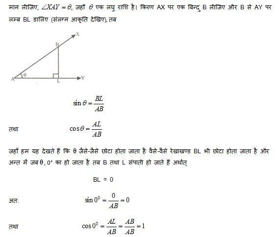 trigonometry chapter example