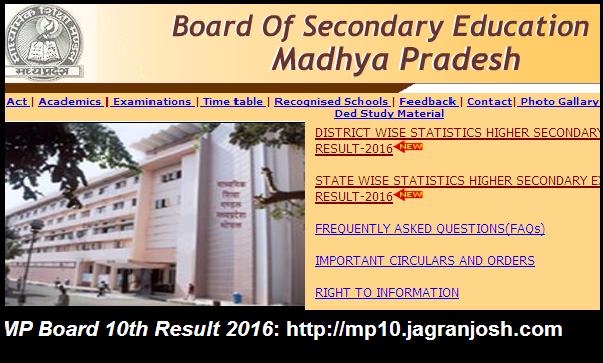 mp board class 10th result 2016