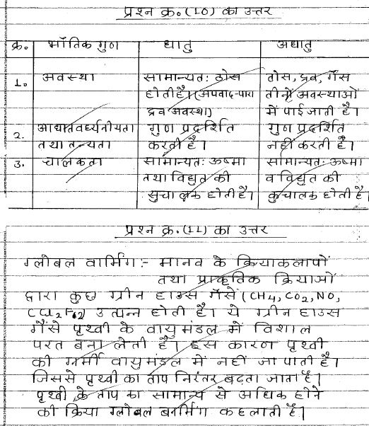 MP Board class 10th topper answer sheet