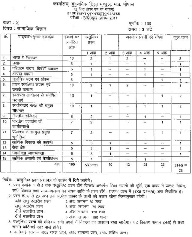 Mp Board Class 10 Social Science Blueprint And Model Paper For 2018