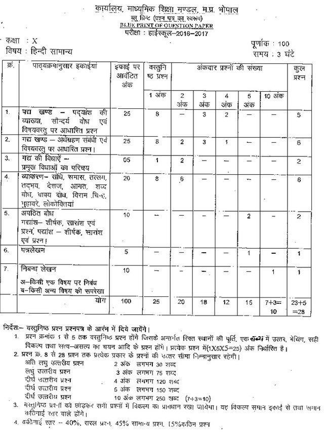 Blueprint And Model Paper For Mp Board Class 10 Hindi Special