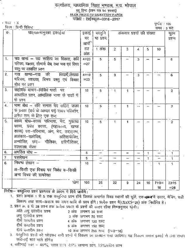 Blueprint and Model Paper for MP Board Class 10 Hindi (Special