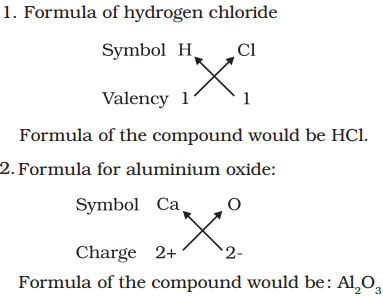 CBSE Class 9 Science notes for chapter 3