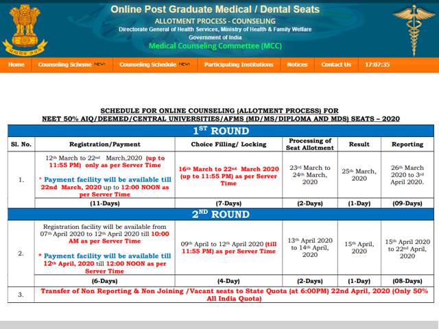 Neet Pg 2020 Counselling Schedule Released Registrations To Begin On 12th March At Mcc Nic In Get Details Here