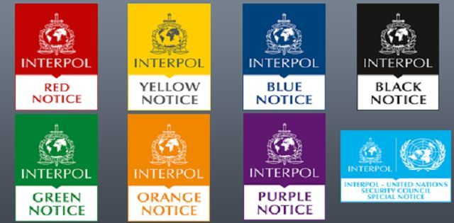 Notices issued by the INTERPOL