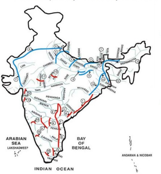 essay on interlinking of rivers in india