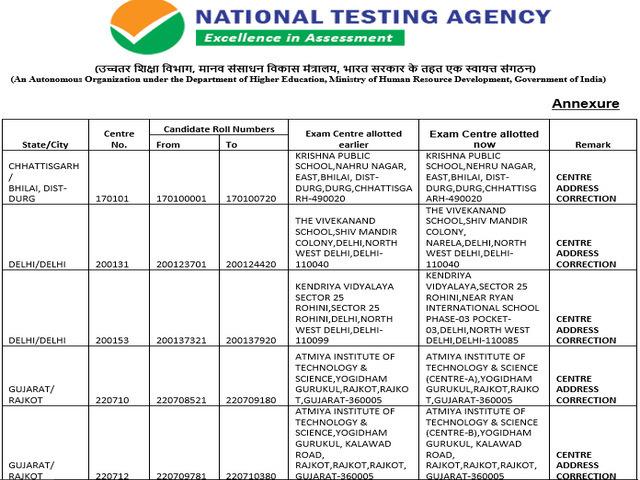 NTA NEET 2019 examination centres