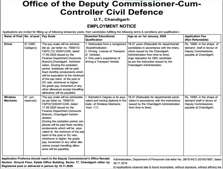 Office of Deputy Commissioner cum Controller Civil Defence Recruitment 2020