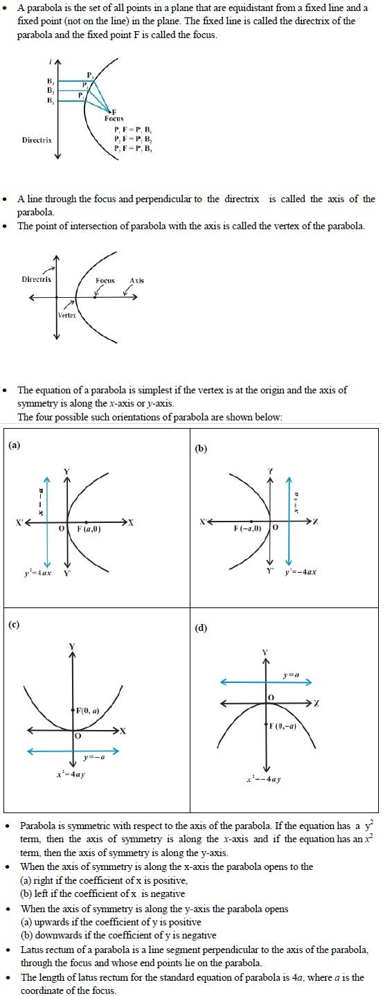 UPSEE Parabola Concepts