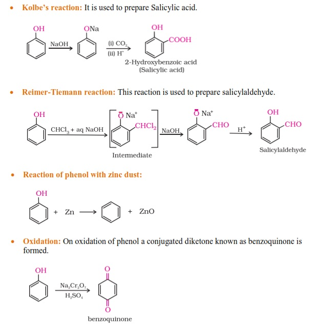 Popular Chemical reactions of Phenols