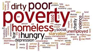what is poverty and its different types