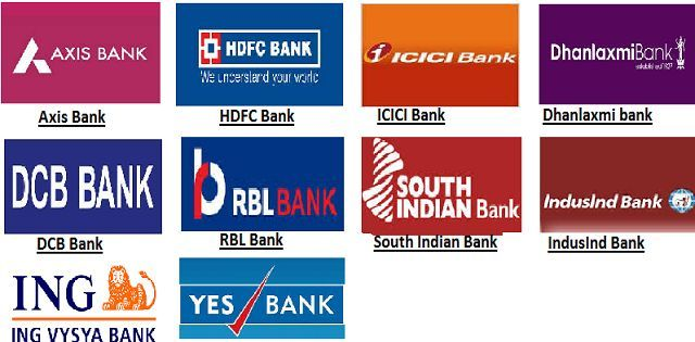 List of top 15 Private Sector Banks in India/ List of Big