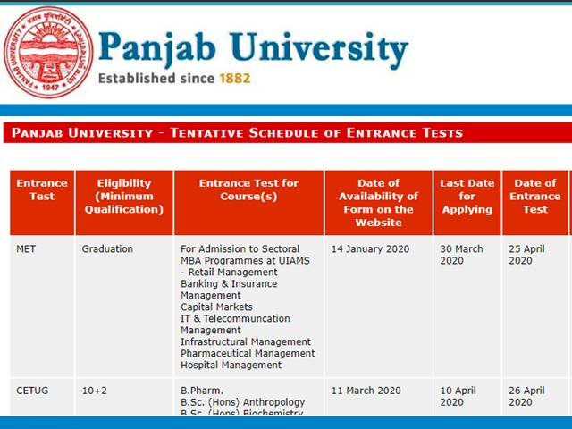 Pucet 2020 Postponed Due To Covid 19 Know Revised Dates For Panjab University Cet 2020 Exam Here
