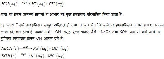 Acid, Alkali and salt forth equation