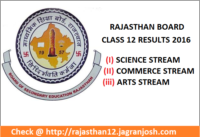 RBSE 12th Arts Results 2016 Declared: Check Rajasthan Board (BSER
