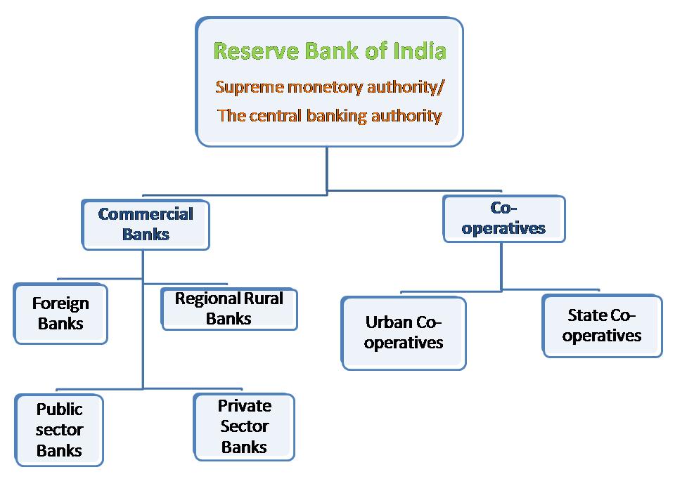 bank-of-the-bank