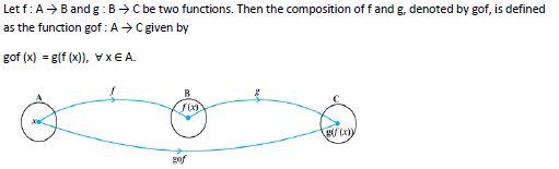 composite function, iit jee, upsee, wbjee