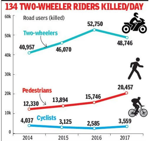 road accident india 2017