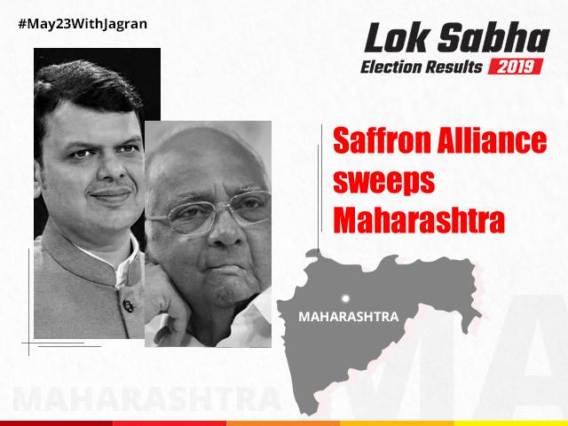 Maharashtra Election Results 2019: BJP-Shiv Sena dominate state; Congress-NCP continue poor show