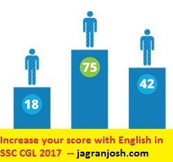 Increase your score with English in SSC CGL tier I 2016