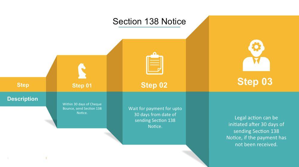 138 ni act