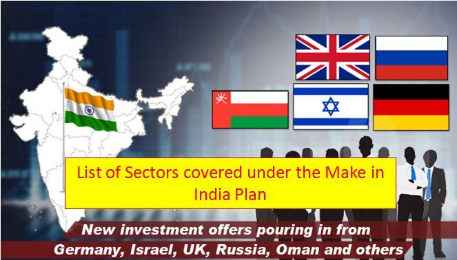 List of Sectors covered under the Make in India Plan