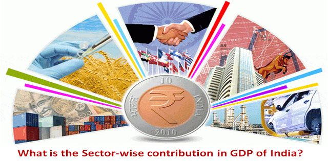What is the Sector-wise contribution of GDP in India 2016-17