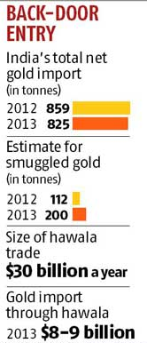 size-of-hawala-trade in india