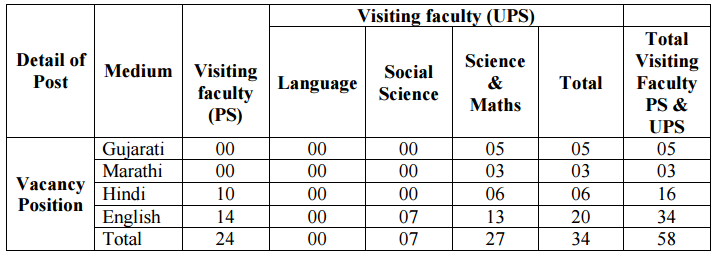 smc-teacher-recruitment