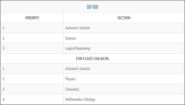 NSO Ranking Criteria