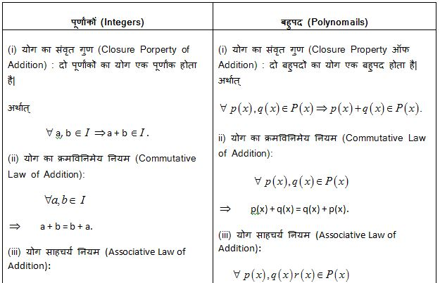 first derivation for rational expressions
