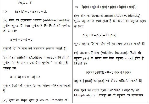 second derivation for rational num