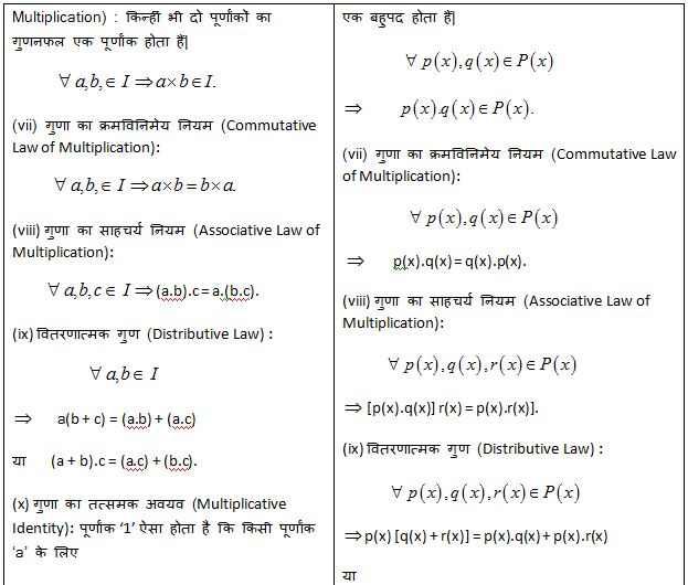 third derivation for rational num