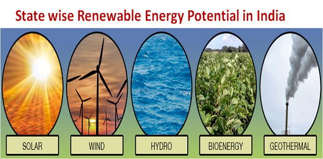 What Is The State Wise Renewable Energy Potential In India