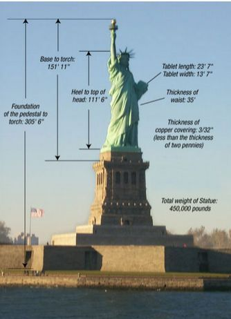statue-of-liberty-measurement