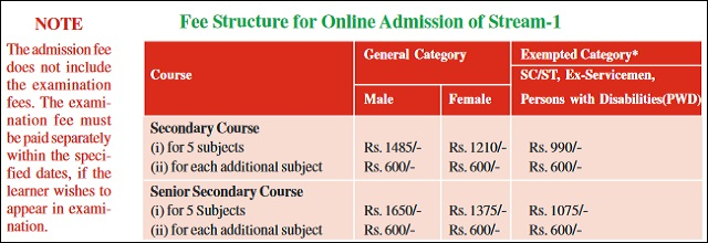 NIOS Stream 1 admission fee