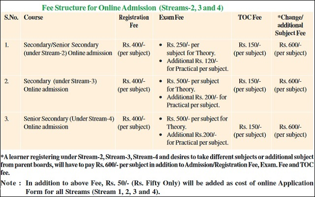 NIOS Admission 2018 Fee for Stream 2, 3, 4